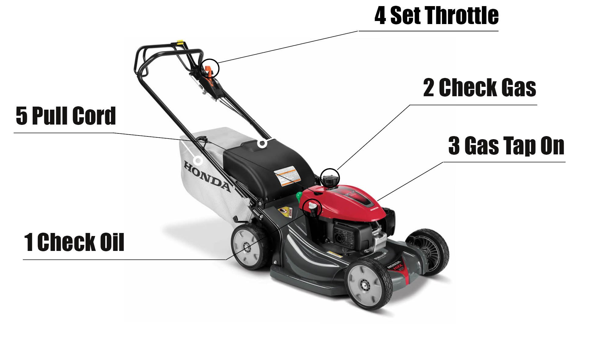 How To Start A Honda Lawn Mower (Foolproof)