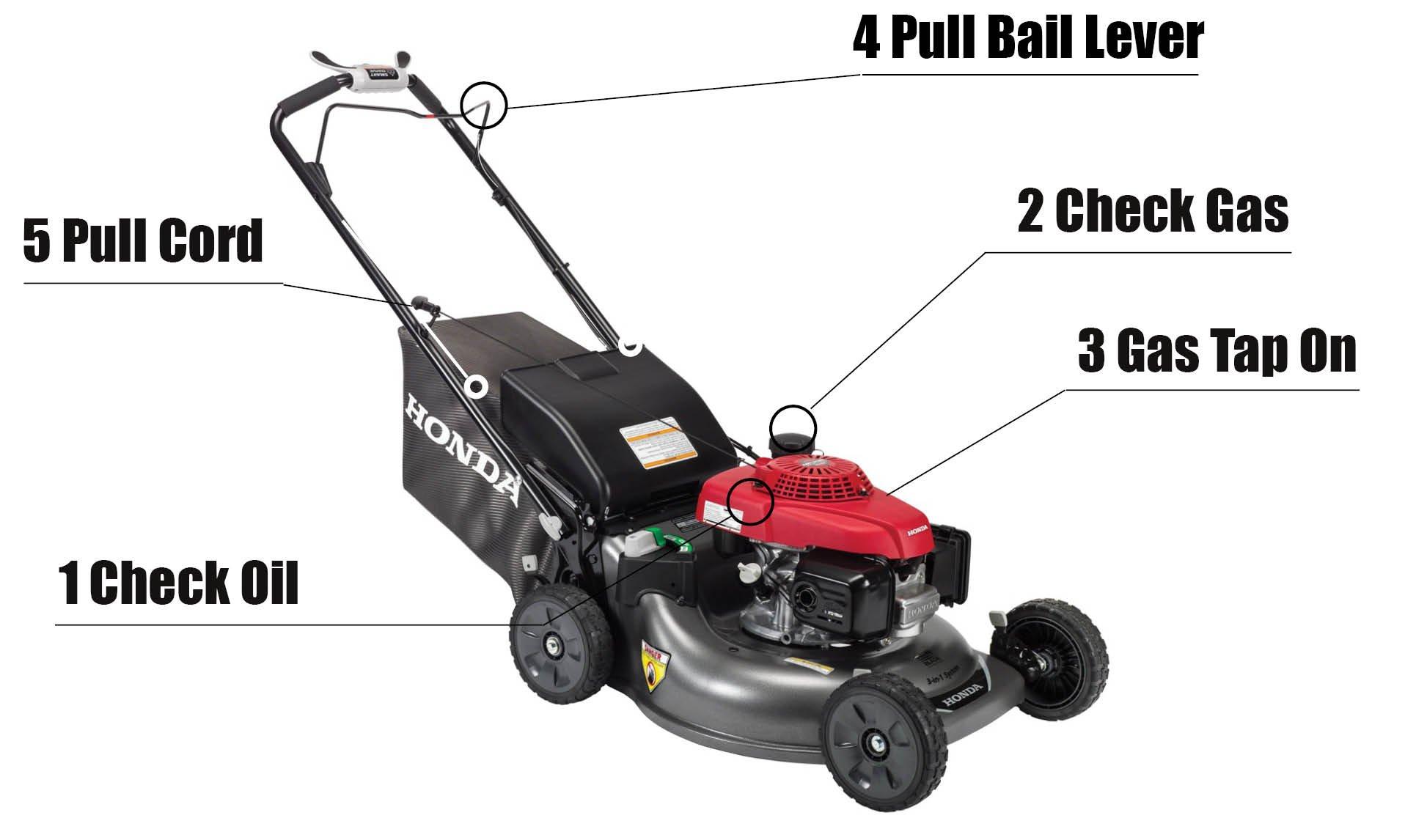 Honda mower starting procedure