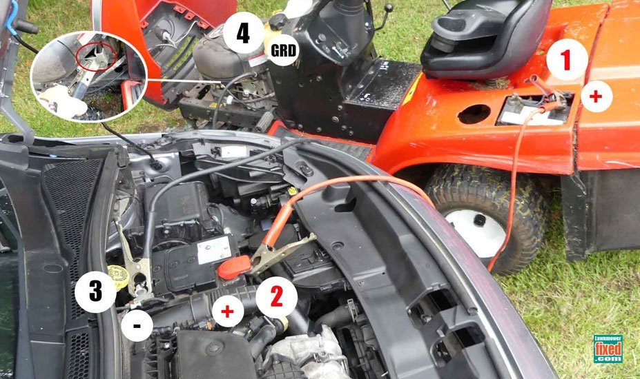 Jump start tractor with car