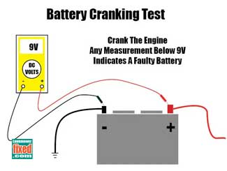 Battery crank test